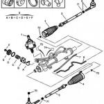 Barre de direction Peugeot Expert