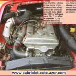 Feux de position Alfa Romeo 1300