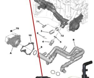 Radiateur de refroidissement Citroën Nemo