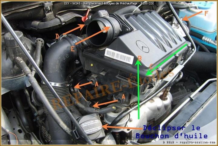 Changer Radiateur D Huile Mercedes Classe A