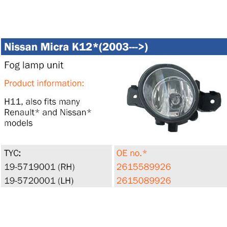 Feux antibrouillard Nissan X-trail