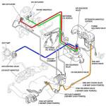 Valve d'injection Mazda 2
